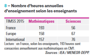 Résultats TIMSS/TIMSS Advanced 2015 - Page 5 20161129_timss2015-8