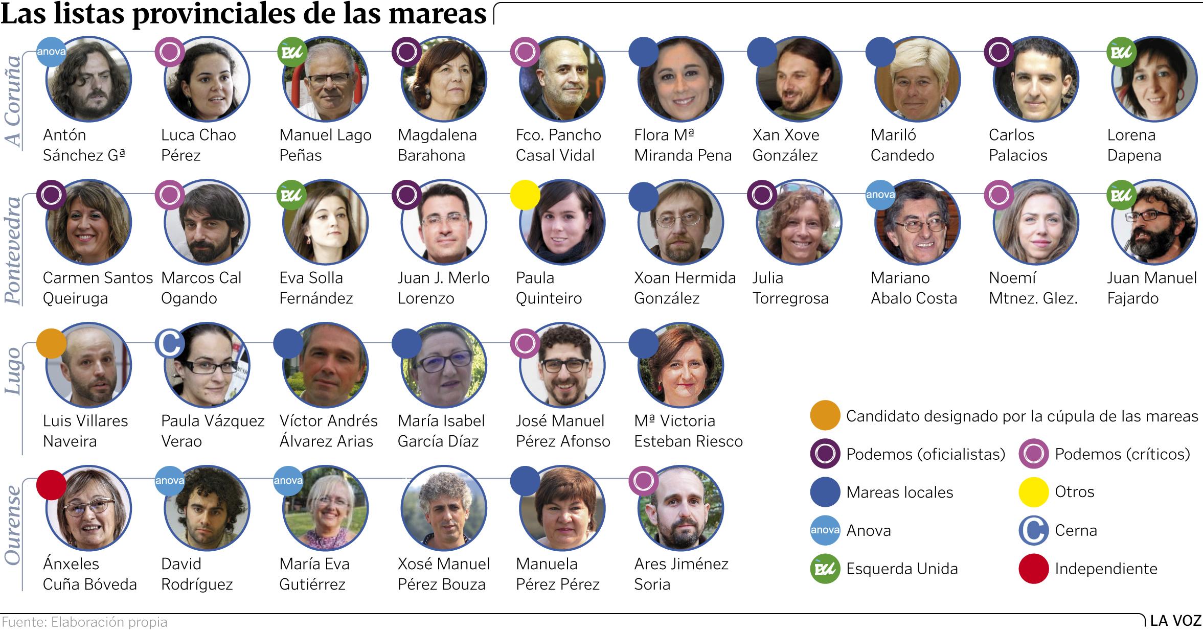 Podemos,  UP,  Convergencias...  Pablo Iglesias: «Echo en falta cierto patriotismo en la política española» - Página 17 Marea2