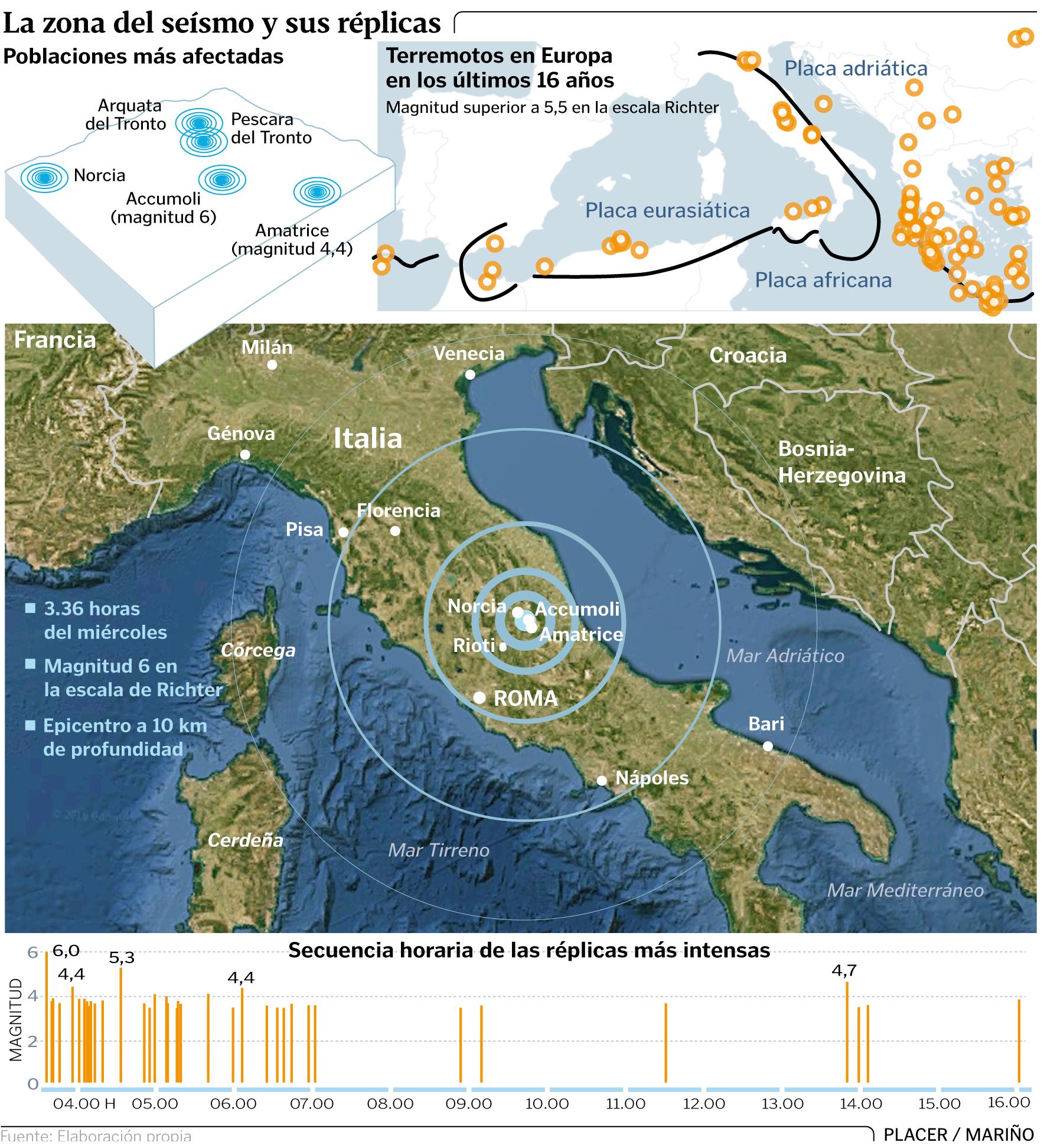 Muertes obreras en el seísmo en Italia Gg25p3g1