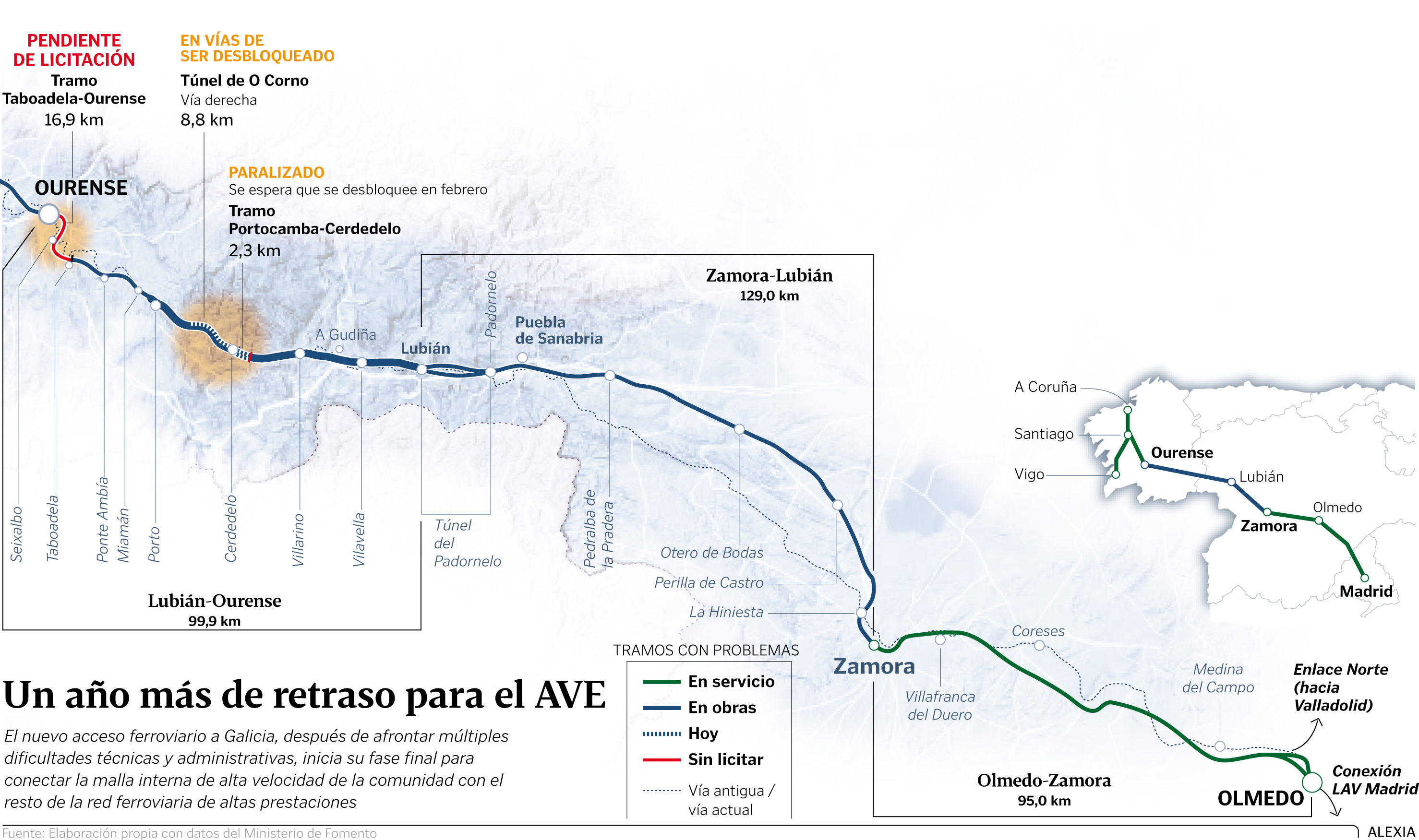 Transportes: Ferrocarril en España, alta velocidad, convencional. - Página 6 Ave