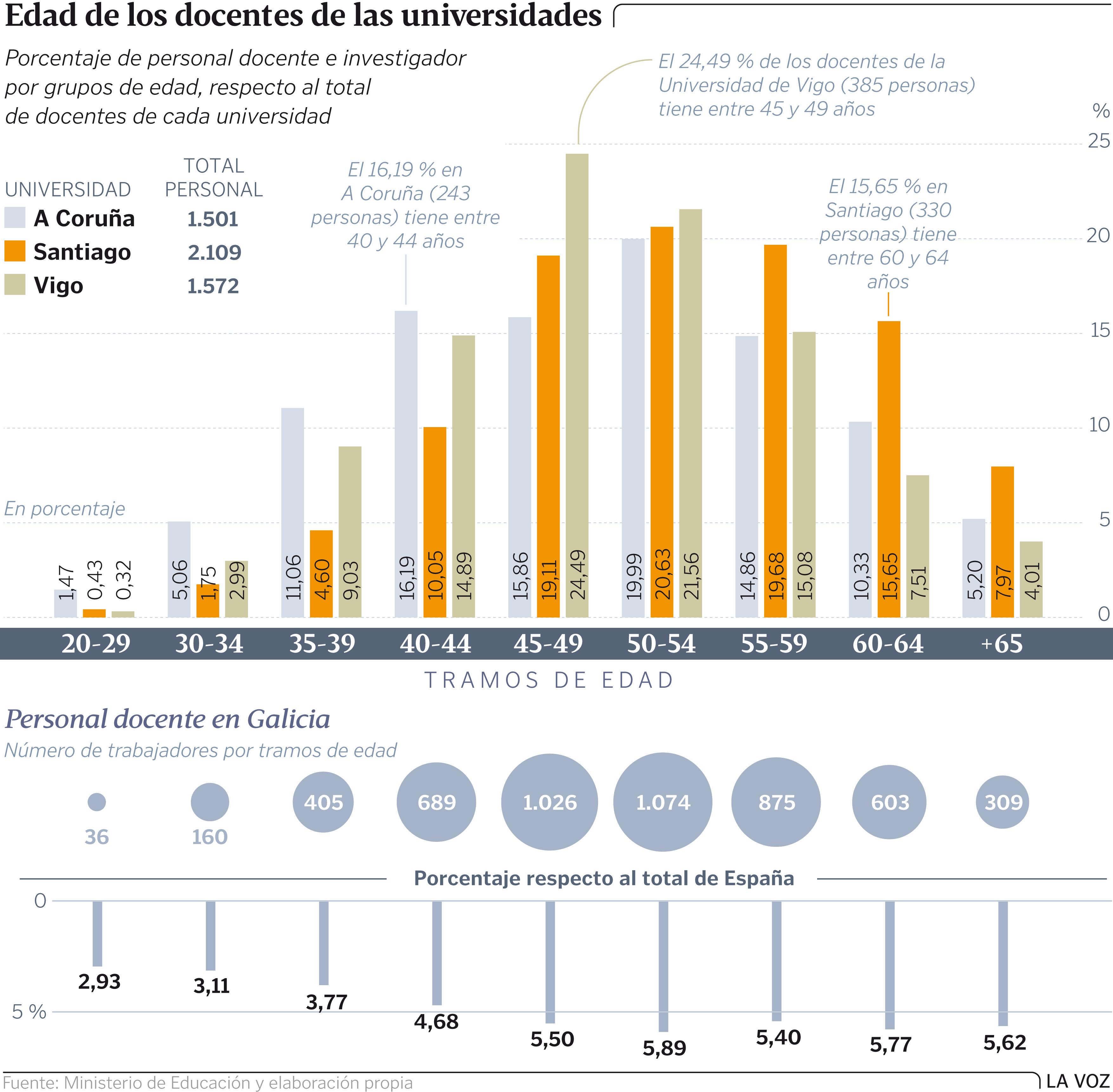 Aún hay clases en la Universidad en España. - Página 2 Gy1p10g1
