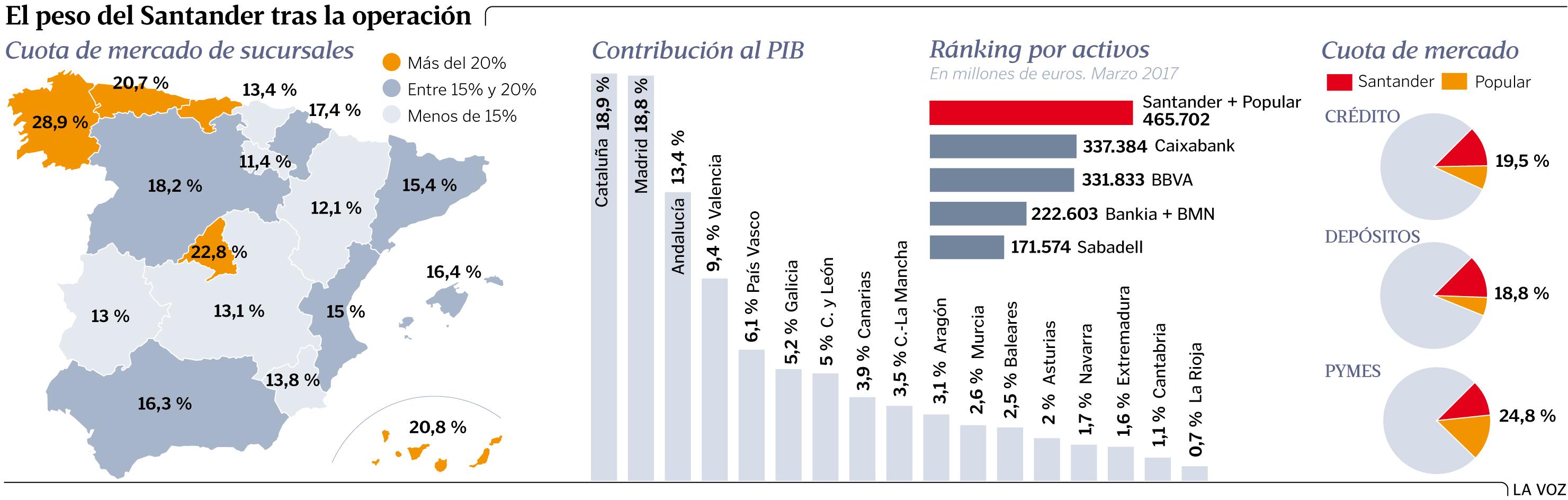 Negocio de la banca en España. El gobierno avala a la banca privada por otros 100.000 millones. Cooperación sindical.  - Página 8 Gj8p2g1-01