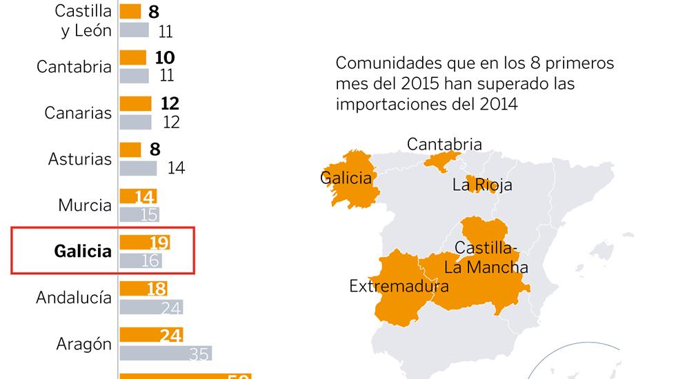 Capitalismo imperialista español. - Página 5 Cubahor