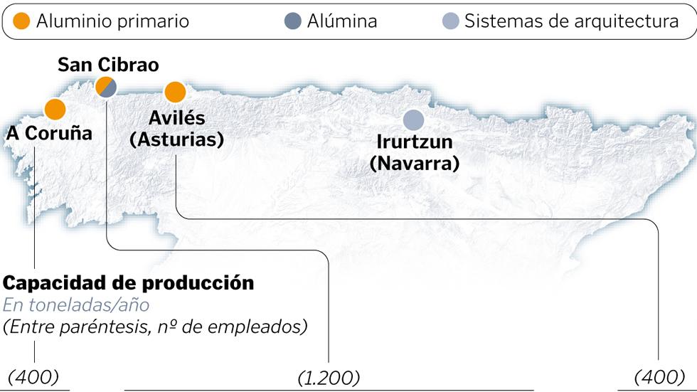 Alcoa (sector del aluminio). Empresas electrointensivas. - Página 2 Grafh