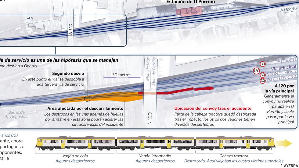 Transportes: Ferrocarril en España, alta velocidad, convencional. - Página 6 Trenh