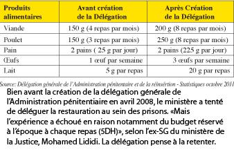 l'Administration Pénitentiaire P6b_6