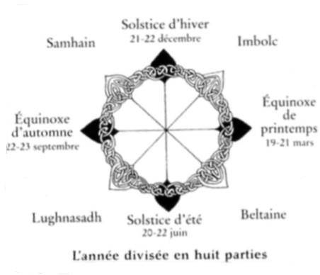Approche de la symbolique de la croix Celtique   7515-1-H