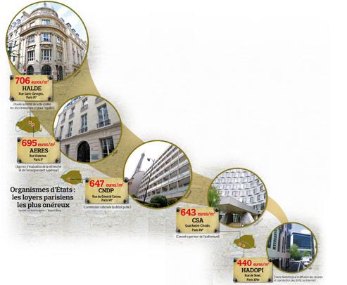 Des joyaux de l'architecture parisienne galvaudés Soc-2010-45-vignette