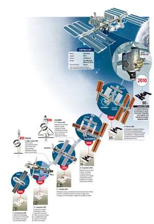 Aller sur Mars en moins de 40 jours Sci-201005-STATIONISS_vignette