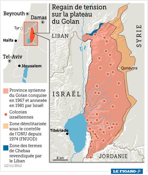 Frappes aériennes israéliennes en Syrie Golan