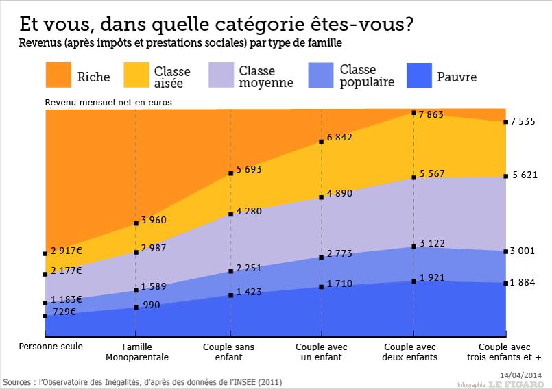Les gilets jaunes... - Page 3 Web-201416_categorie_classe