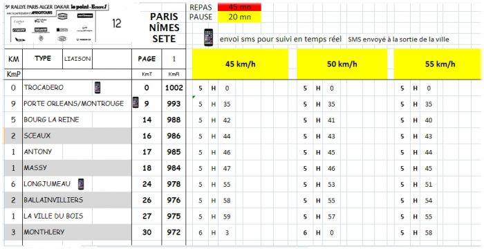 Retrospective descente ancienne nationale 20 Paris Dakar 28 décembre 2016 - Page 3 2144_image-timing-paris-nimes