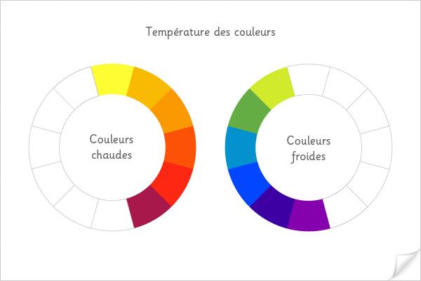 Images Zen - Page 2 Temperaturecouleurs1