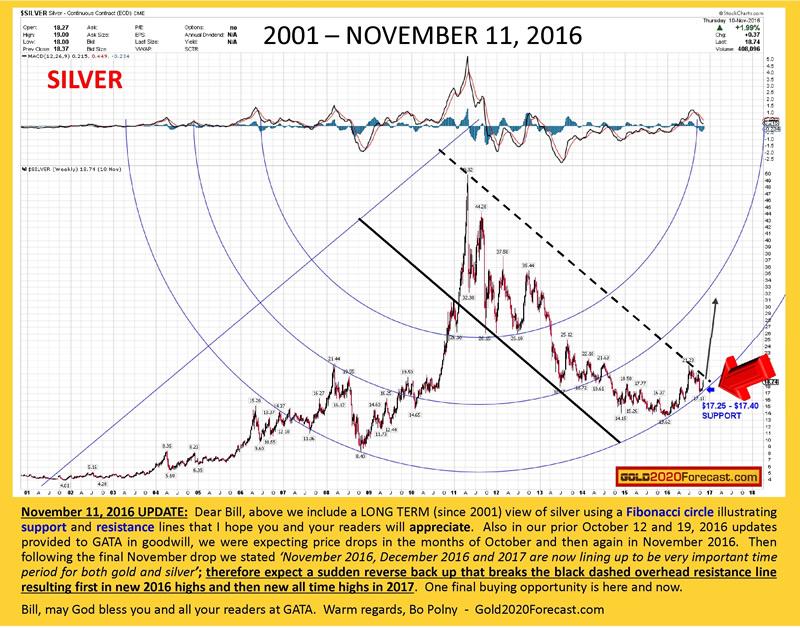 prix de l'or, de l'argent et des minières / suivi 2015 et ultérieurement - Page 7 B