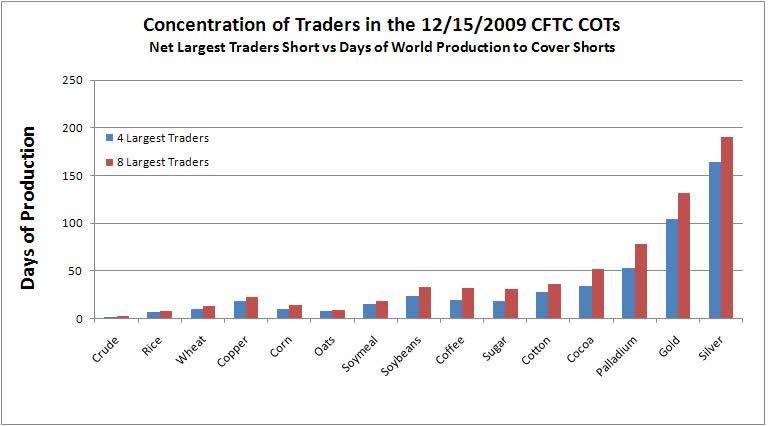 controverse sur les mesures de la CFTC Midas0126A