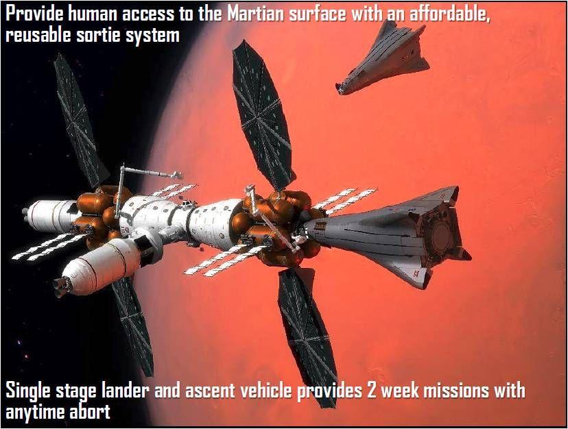 ITS à la sauce Lockheed Martin MARS-BASE-LM-5