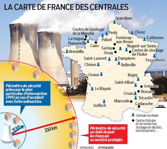Si vous habitez dans un rayon de 10km autour d'un site nucléaire 5402377_3985617-act1