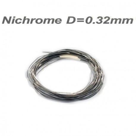 information sur coil Nichrome