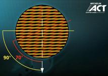 Pneu Michelin Power SuperSport Evo Power-supersport-evo_006__0_150