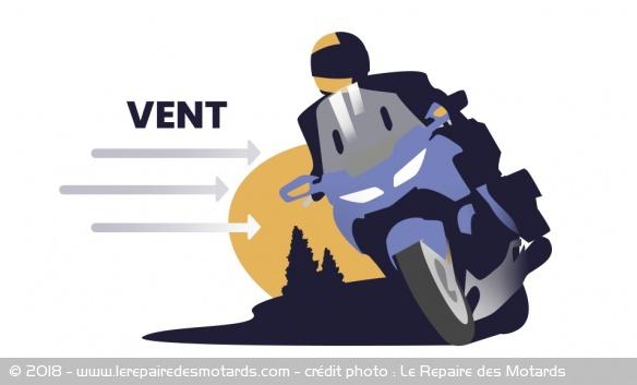 Conduire sa moto par grand vent Conseil-conduite-moto-grand-vent