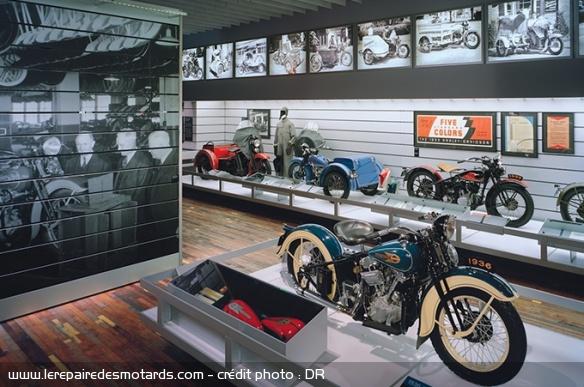 10 musées de la moto à visiter en Europe Musee-milwaukee-harley