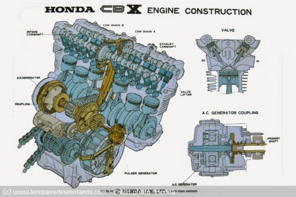 Le six cylindres et la moto Moteur-six-cylindres-honda-cbx