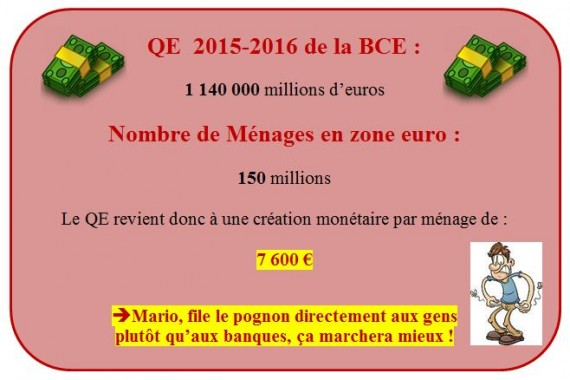 Annulation de la dette ! - Page 10 Pognon-qe-21-570x380