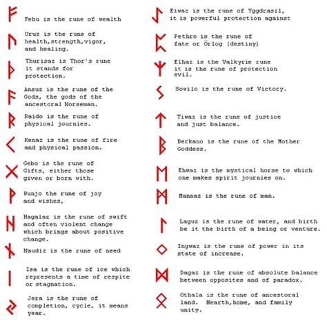 La Fleur de Vie Rune-alphabet-26