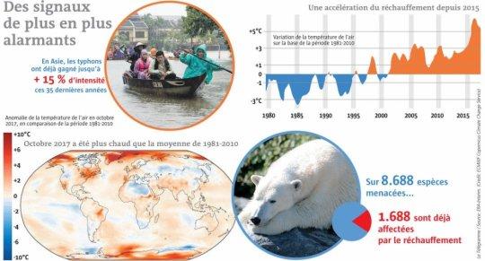 COP23. Le climat en état d'urgence  Climat-l-etat-d-urgence_3679257_540x291p