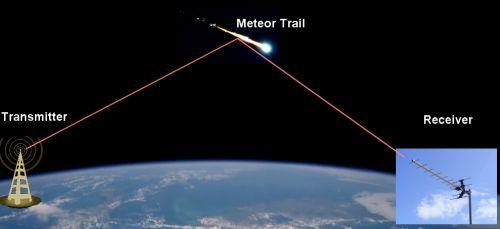 QANON - Что сейчас происходит? Обсуждение событий, связанных с раскрытием (2ч) - Страница 11 Meteor-radio