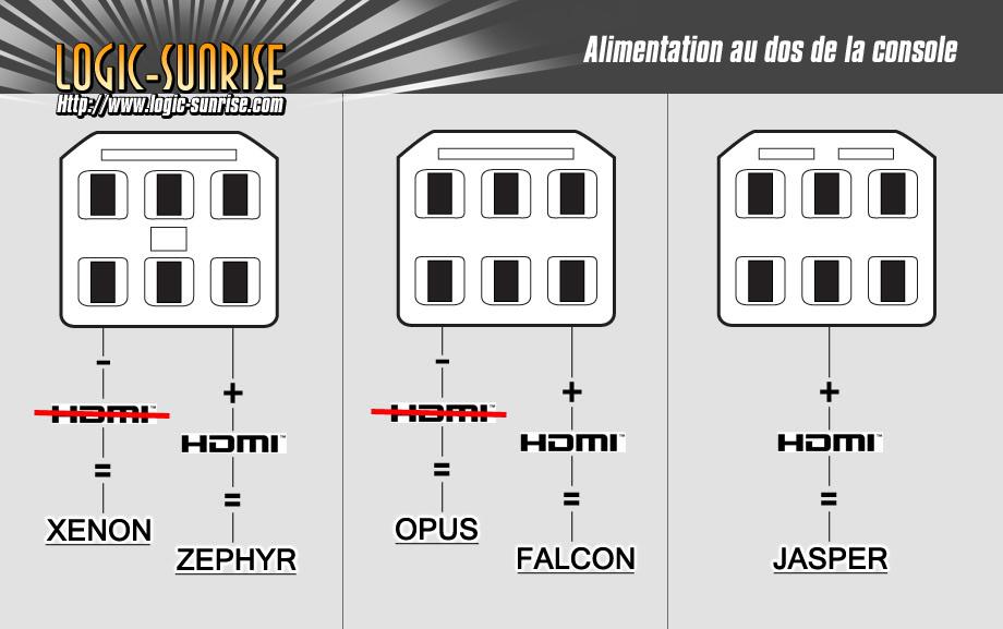 Le Topic des alimentations officielles - Page 3 Xbox360_Model_Guide