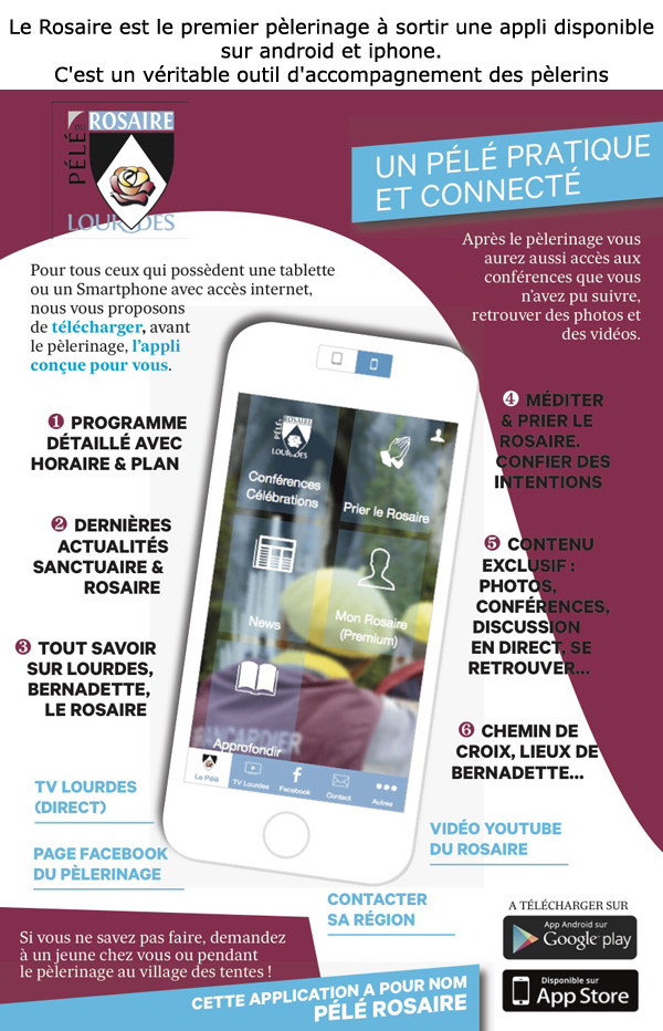 Lourdes : Messes Internationales-Processions Eucharistiques-Infos!! - Page 14 Appli