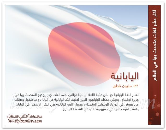 أكثر عشر لغات متحدث بها في العالم TopLanguagesSpokesman-09