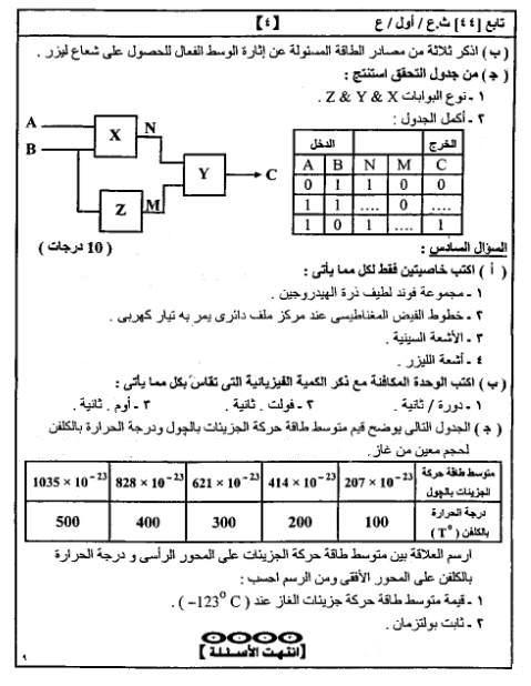 امتحانات الثانويه من مصراوى222012 062012040651zz60wyfh9s