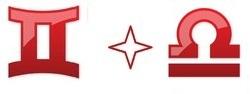 Совместимость знаков Bliznec_vesi