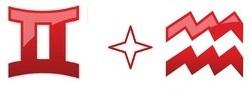 Совместимость знаков Bliznec_vodolei