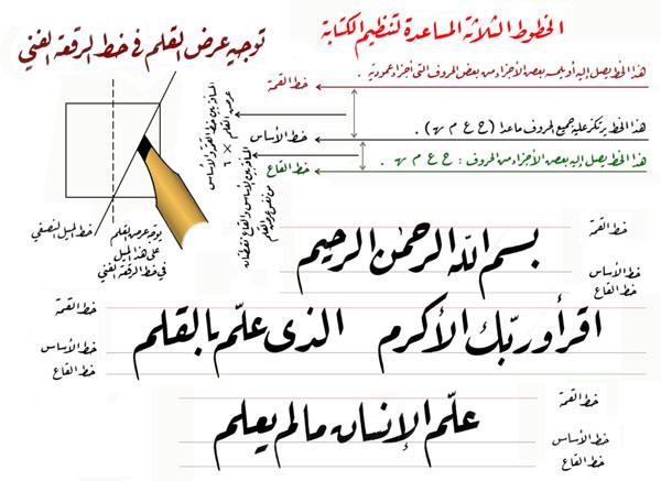 نماذج الخطوط العربية شرحا وصورة  14_182215_1261674977