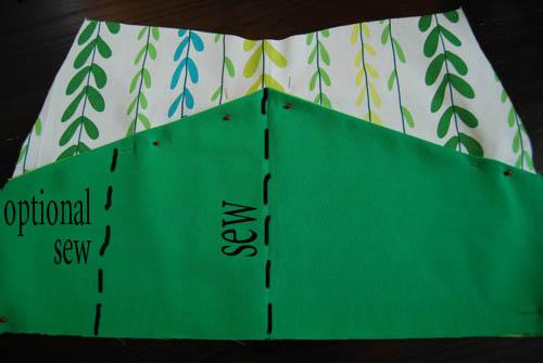 تفصيل شنط بالباتروون من الالف للياء Sew-diaper-bag
