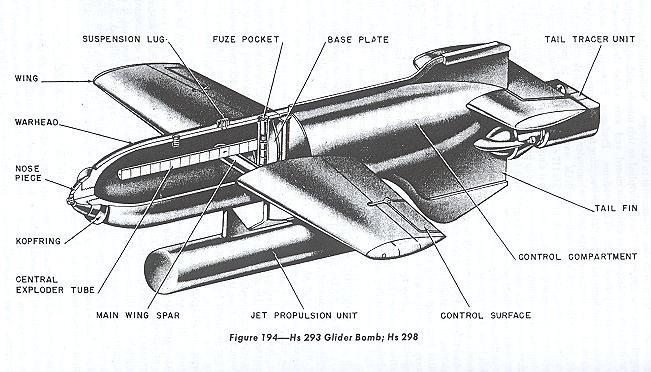 Luftwaffe 46 et autres projets de l'axe à toutes les échelles(Bf 109 G10 erla luft46). 293B