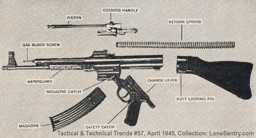 Sturmgewehr 44 Stg44-sturmgewehr(1)