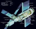 أحداث شهر يوليو 140px-Skylab_diagram