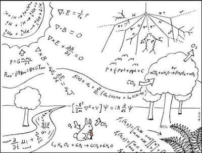 Los motores de la ciencia Las-ecuaciones-de-la-fisica-en-la-vida-cotidiana