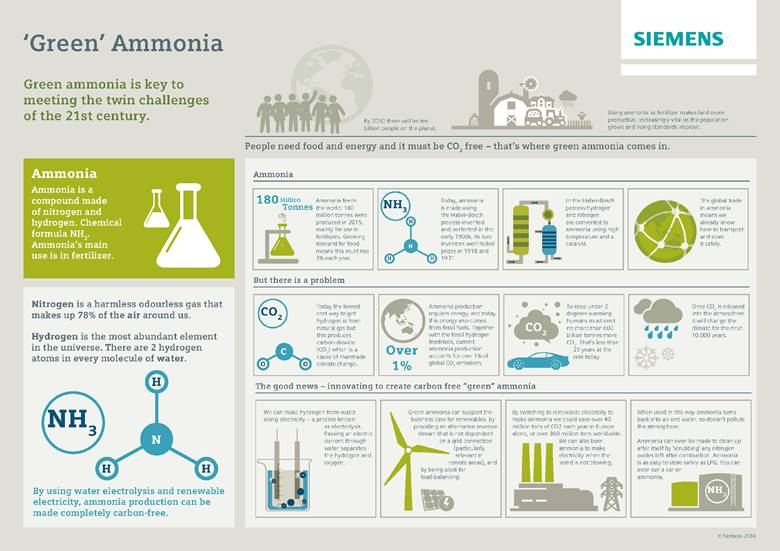 Is A New Superfuel About To Take Over Energy Markets? Ammpower_image002