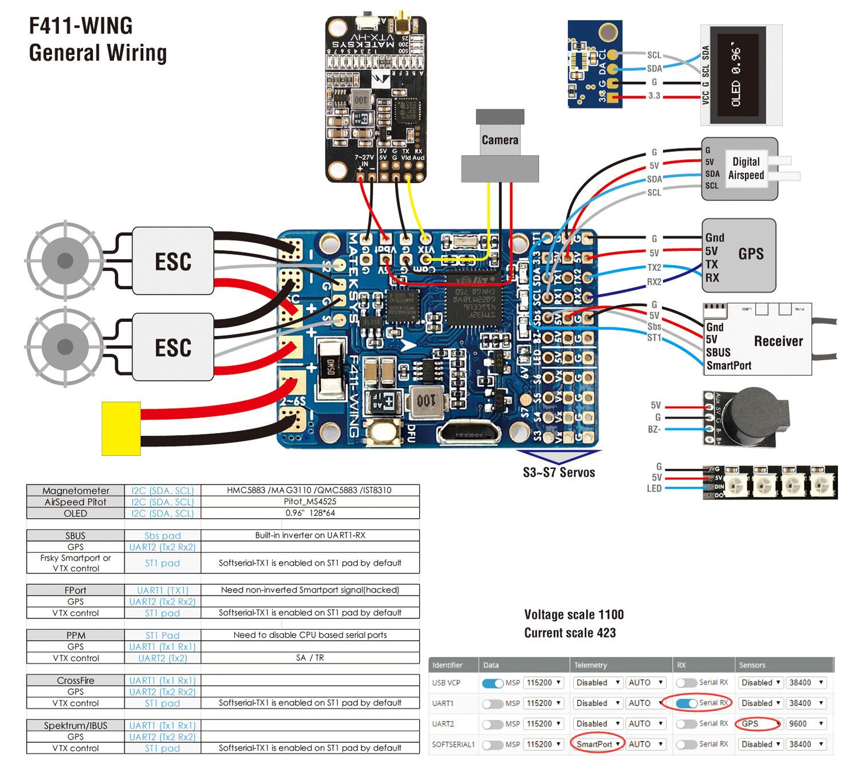 R9 Slim+ pas de télémétrie F411Wing F411-WING_C