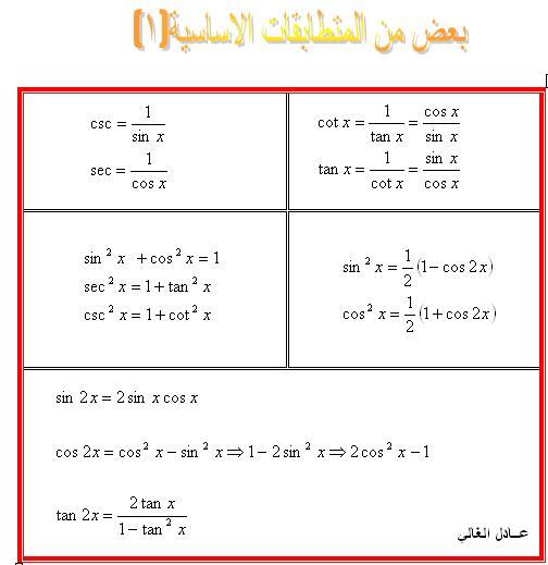 قوانين المتطابقات المثلثية Pdf