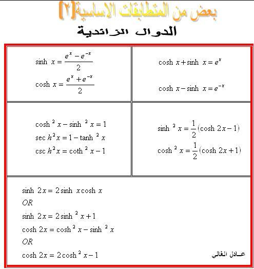 قوانين المثلثات كيفية حل المعادلات المثلثية