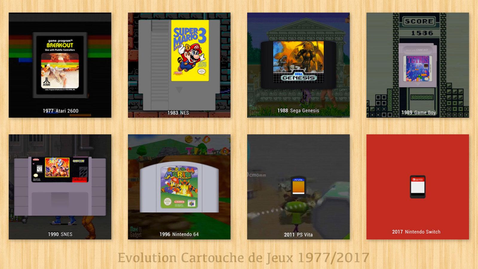 Evolution des cartouches, quelle est la préférée du Gamopat ? Evolution-Cartouche-de-Jeux-durant-40-ans