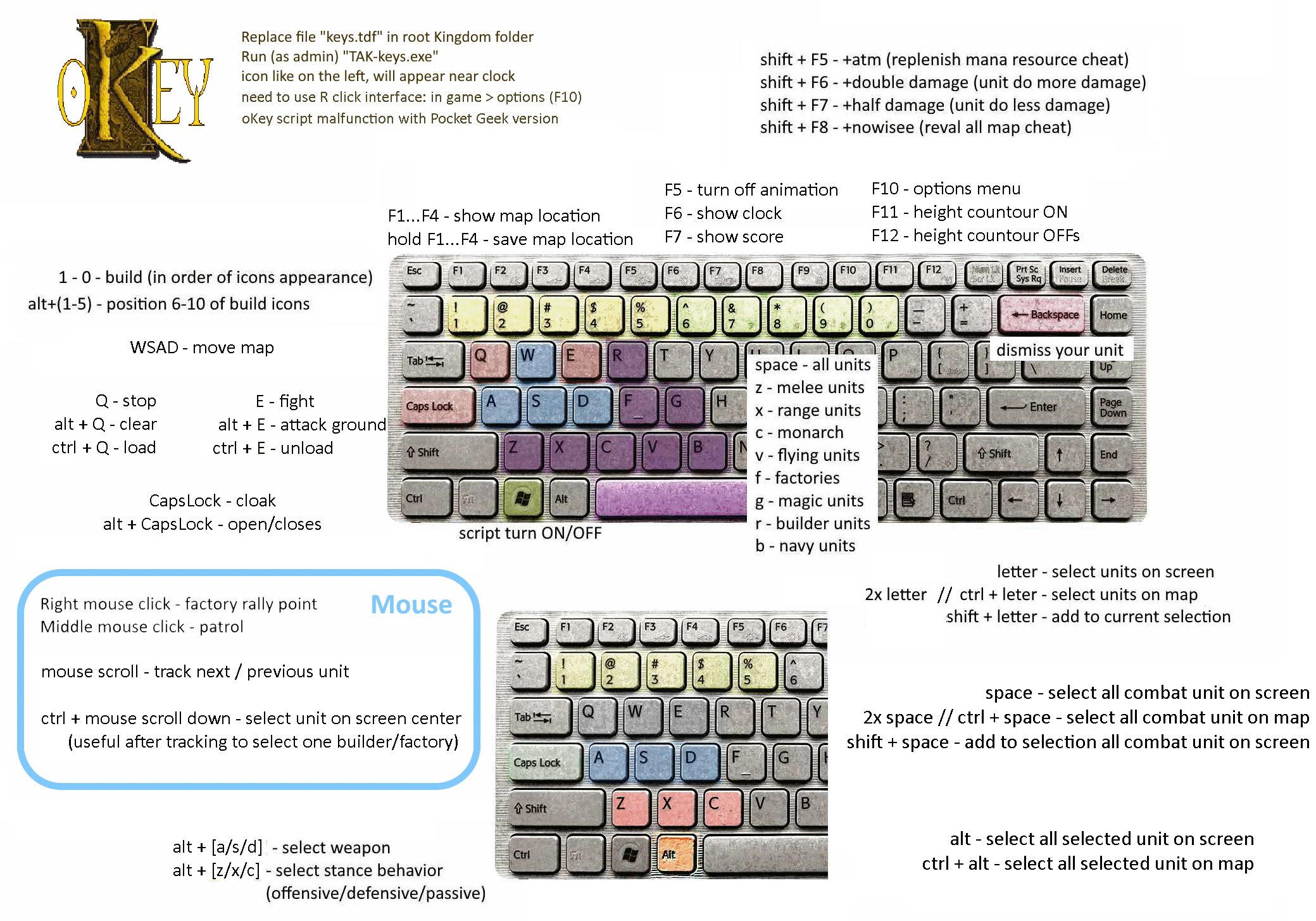 Alternative key setup for TAK Qyo1hczc1qgtlbazg