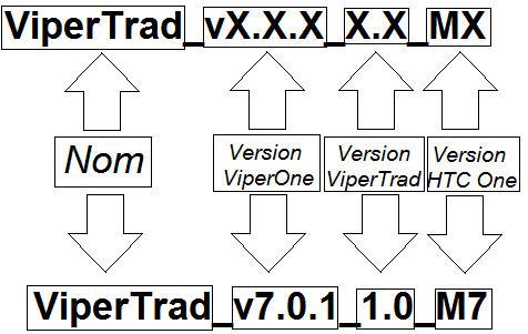 [MOD HTC ONE M7] ViperTrad (version finale) 9uou5s4l5c559l4fg