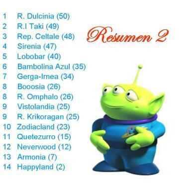 Norovision VIII  Sirenia  & R. Omphalo - Página 12 4add4dfe134e41fcf60e9d4359d35c64ff3b452063b34215a9fd32f425d8aff54g
